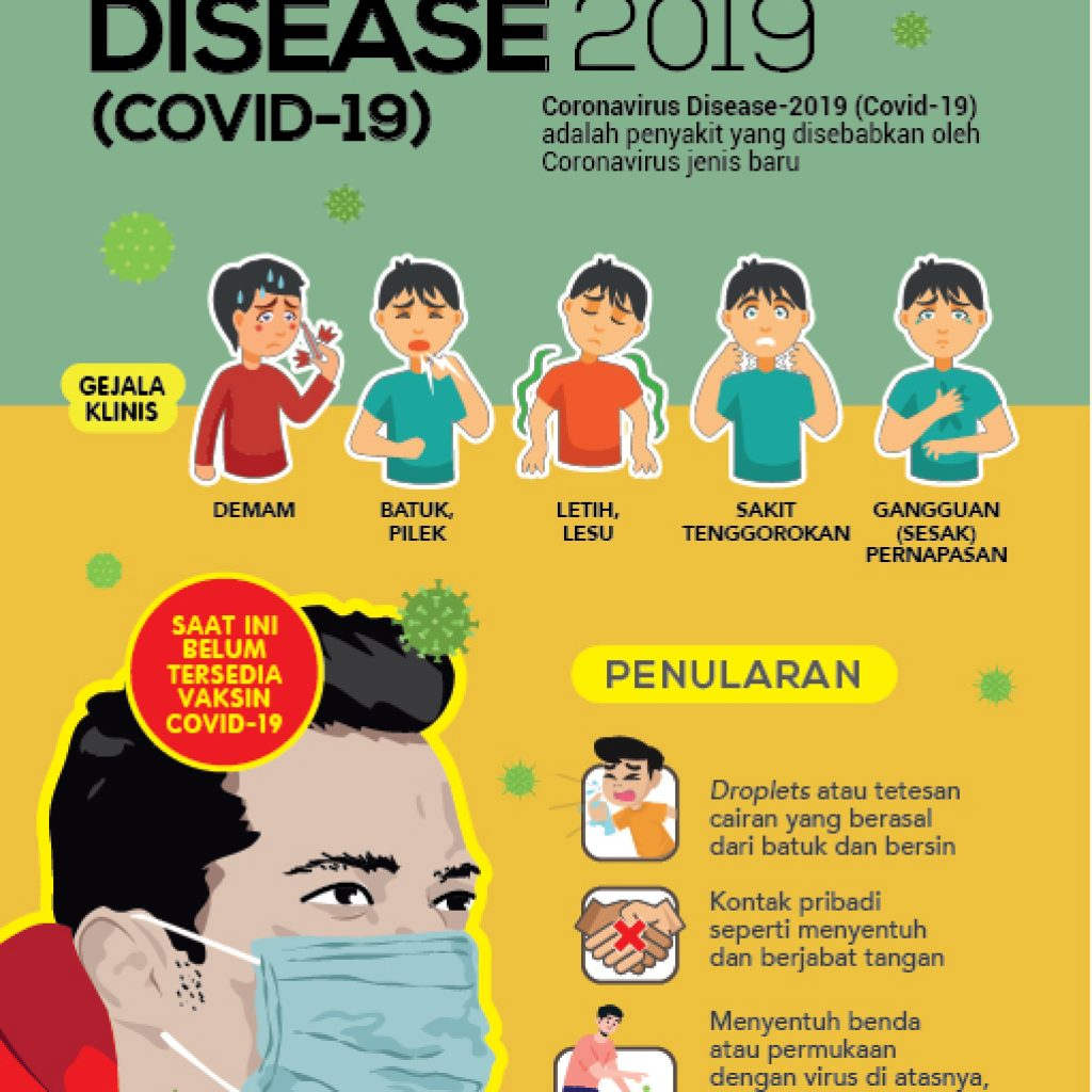Apa Itu Coronavirus Informasi Tentang Virus Corona Stoppneumonia Id